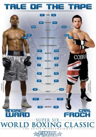 Andre Ward vs. Carl Froch